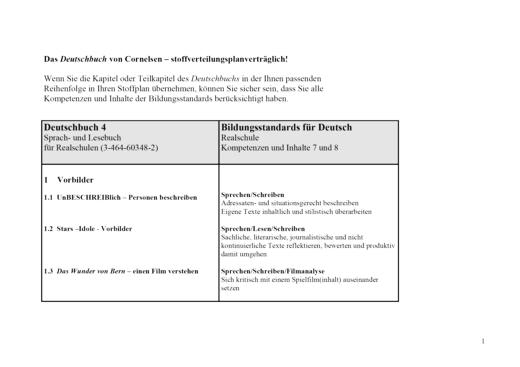 Deutschbuch - Stoffverteilungsplan - Band 4: 8. Schuljahr