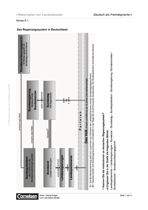 Regierungssystem - Arbeitsblatt