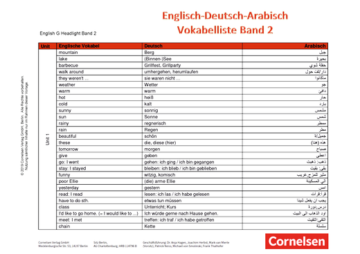 English G Headlight - Wortliste Band 2 Headlight - Wortliste - Webshop-Download