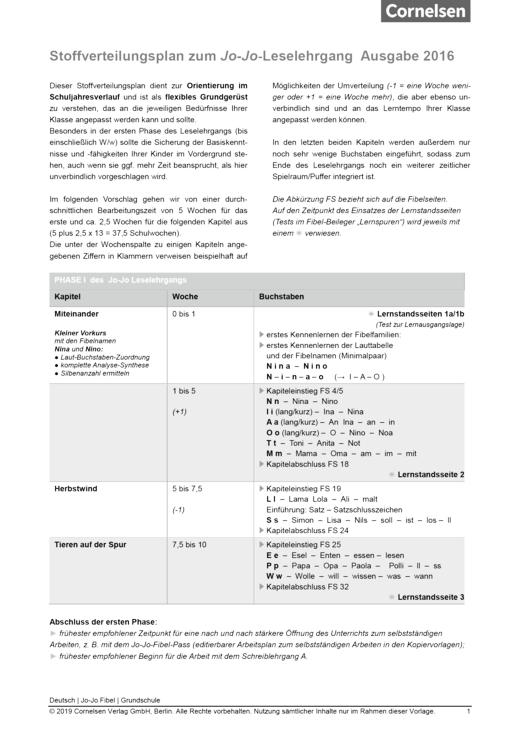 Jo-Jo Fibel - Stoffverteilungsplan zum Bildungsplan Baden-Württemberg