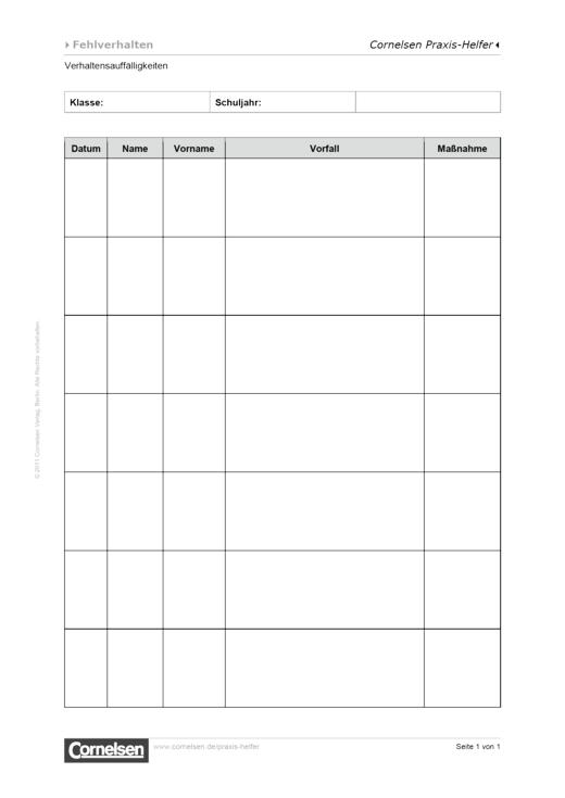 Übersicht zu Verhaltensauffälligkeiten - Editierbare Kopiervorlage