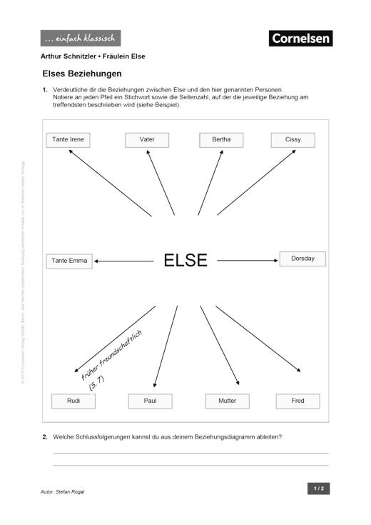 Einfach klassisch: Fräulein Else – Elses Beziehungen - Arbeitsblatt