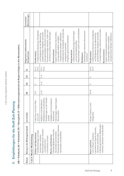 Rechenwege - Stoff-Zeitplanung Rechenwege 4 - Synopse - 4. Schuljahr