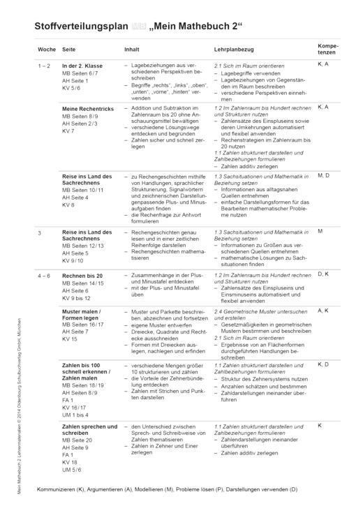 Mein Mathebuch - Stoffverteilungsplan - 2. Jahrgangsstufe