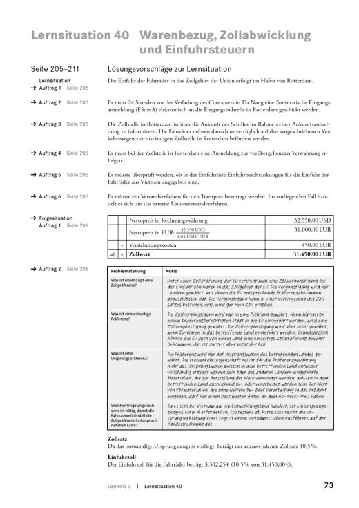 Groß- und Außenhandel - Aktualisierung LF 3 – neuer Zollkodex der Europäischen Union – Lernfeld 3, Lösungen zur LS 40 - Aktualisierung - Webshop-Download