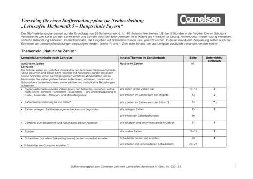 """Lernstufen Mathematik - Vorschlag für einen Stoffverteilungsplan zur Neubearbeitung """"Lernstufen Mathematik 5 – Hauptschule Bayern"""" - Stoffverteilungsplan - 5. Jahrgangsstufe"""