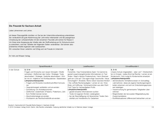 Umweltfreunde - Planungshilfe Sprach-, Lese- und Umweltfreunde 4 Sachsen-Anhalt - Synopse - 4. Schuljahr