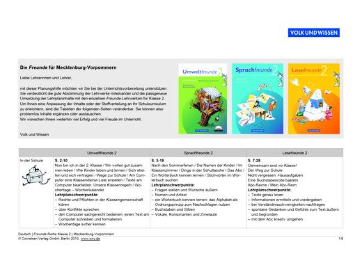 Sprachfreunde - Die Freunde für Mecklenburg-Vorpommern - Klasse 2 - Synopse - 2. Schuljahr