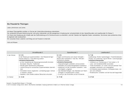 Die Freunde für Thüringen – Klasse 3 - Synopse - Webshop-Download