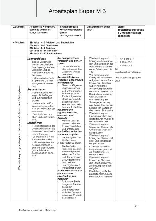 Super M: Arbeitsplan Klasse 3 - Stoffverteilungsplan