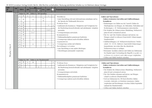 Stoffverteilungsplan Einstern 2 - Stoffverteilungsplan - Webshop-Download