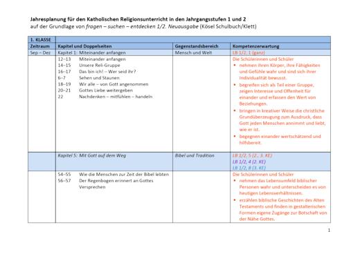 Fragen-suchen-entdecken 1/2 Stoffverteilungsplan Jahresplanung - Stoffverteilungsplan