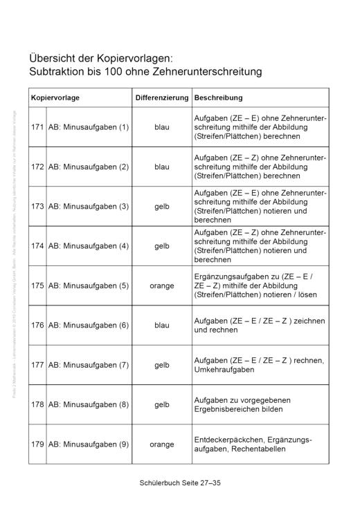 Fredo - Mathematik - Subtraktion bis 100 ohne Zehnerunterschreitung - Arbeitsblatt - 2. Schuljahr
