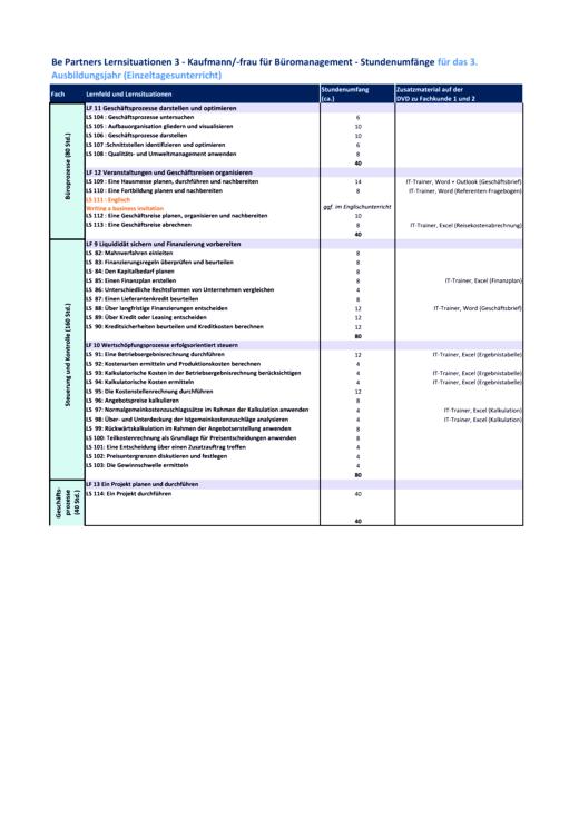 Be Partners-Büromanagement Stundenumfänge der Lernsituationen 3. Ausbildungsjahr - Onlinematerial - Webshop-Download