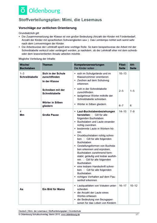Meine Fibel - Mimi – Stoffverteilungsplan zum Bildungsplan Baden-Württemberg - Stoffverteilungsplan - 1. Schuljahr