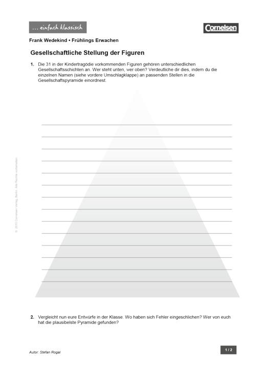 Einfach klassisch -  Frühlings Erwachen - Gesellschaftliche Stellung der Figuren - Übungsaufgaben und Lösung