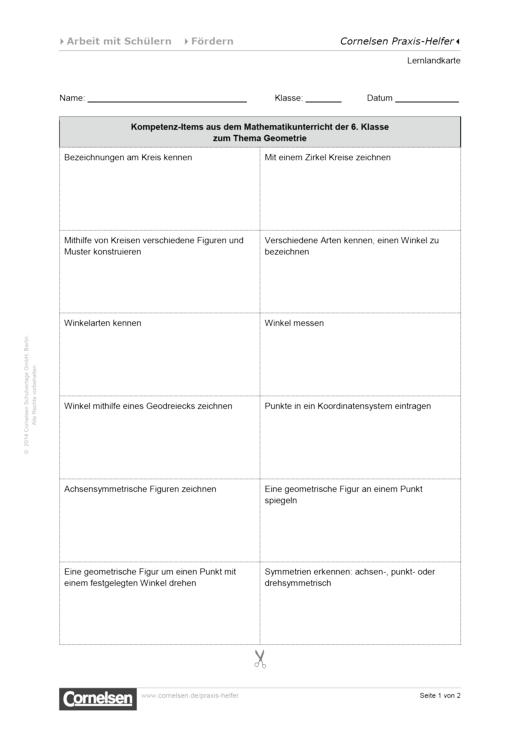Lernlandkarte - Editierbare Kopiervorlage