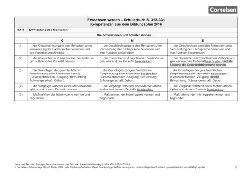 Natur und Technik - Naturwissenschaften: Neubearbeitung - Erwachsen werden - Kompetenzverteilung - 5./6. Schuljahr: Biologie, Naturphänomene und Technik
