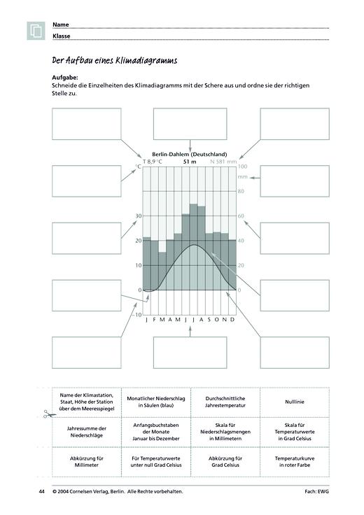 mmr 1 themenfeld 2 der aufbau eines klimadiagramms arbeitsblatt webshop download cornelsen. Black Bedroom Furniture Sets. Home Design Ideas