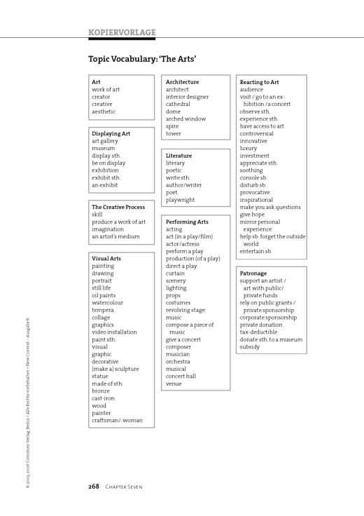 Topic Vocabulary: The Arts - Topic Vocabulary - Webshop-Download