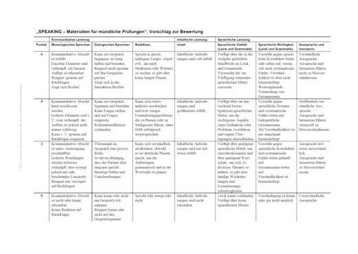 Skills Training - Bewertungsraster und Erwartungshorizonte - Band 1-6: 5.-10. Schuljahr