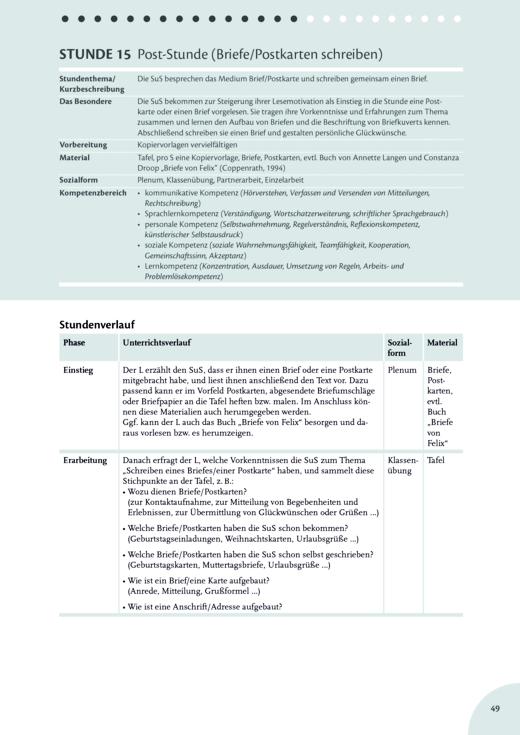 Die besonders runde Stunde - Grundschule - Post-Stunde (Briefe/Postkarten schreiben) - Zusatzmaterial