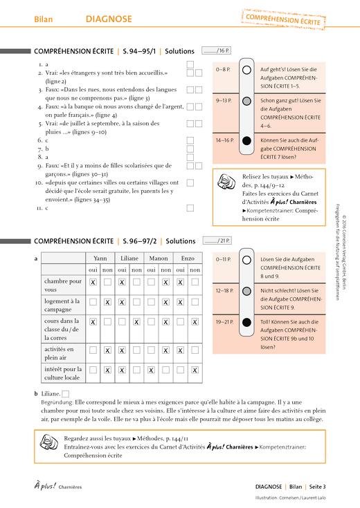 À plus ! - Zu Bilan – Compréhension écrite - Lösungen - Charnières
