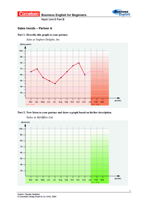 sales trends describing a graph arbeitsblatt webshop download cornelsen. Black Bedroom Furniture Sets. Home Design Ideas