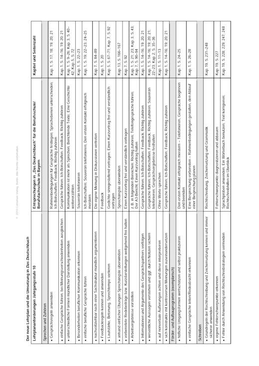 Das Deutschbuch für Berufsschulen/ Berufsfachschulen - Jahrgangsstufe 10 - Synopse