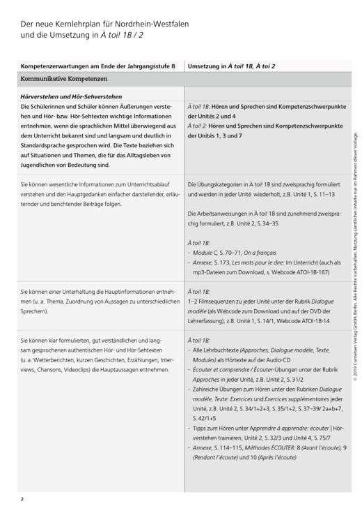 À toi ! - Synopse À toi ! 1b und À toi ! 2 NRW - Synopse - Band 2