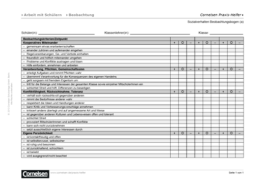 Sozialverhalten Beobachtungsbogen - Editierbare Kopiervorlage