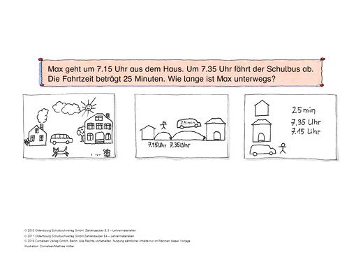 Zahlenzauber - Skizzen - Präsentationshilfe - 3. Schuljahr