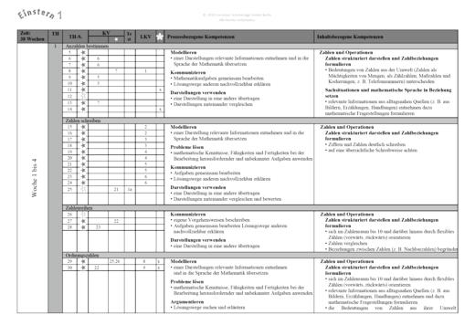 Einstern - Stoffverteilungsplan Einstern 1 - Stoffverteilungsplan - Band 1
