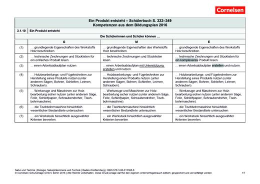 Natur und Technik - Naturwissenschaften: Neubearbeitung - Ein Produkt entsteht - Kompetenzverteilung - 5./6. Schuljahr: Biologie, Naturphänomene und Technik