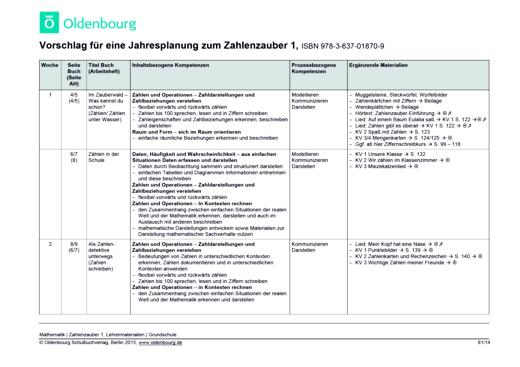Zahlenzauber - Stoffverteilungsplan zum Bildungsplan Baden-Württemberg - 1. Schuljahr