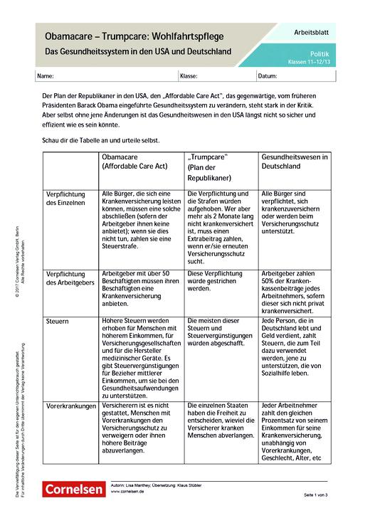 Obamacare-Trumpcare: Das Gesundheitssystem in den USA und Deutschland. - Arbeitsblatt