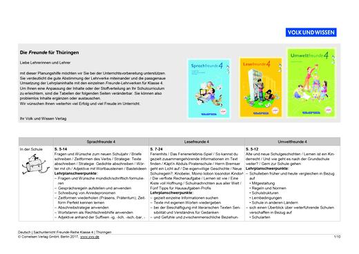 Umweltfreunde - Planungshilfe Sprach-, Lese- und Umweltfreunde 4 Thüringen - Synopse - 4. Schuljahr