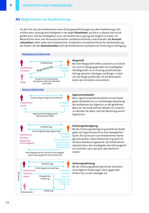 Wirtschafts- und Sozialkunde - Wirtschaft und Betrieb – Korrekturseiten S. 276 - Korrekturseiten