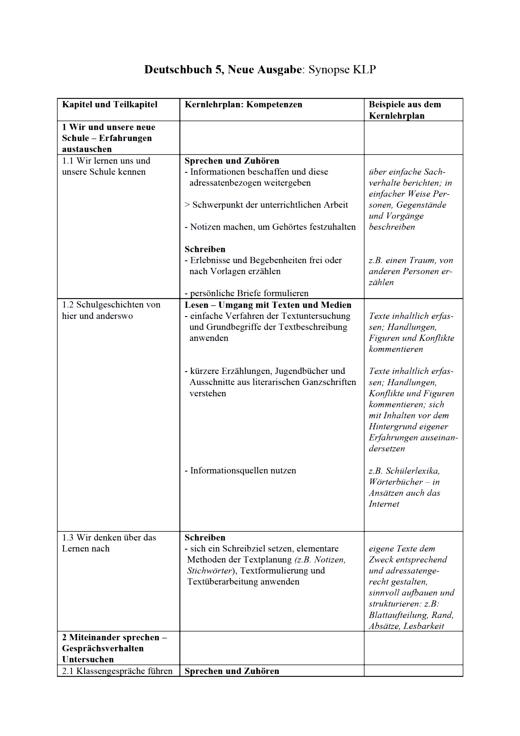 Deutschbuch Gymnasium - Synopse zu Band 5 (NRW) - Stoffverteilungsplan - 5. Schuljahr