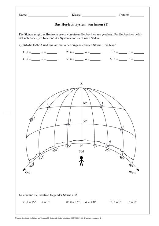 Das Horizontsystem von innen (1) - Arbeitsblatt