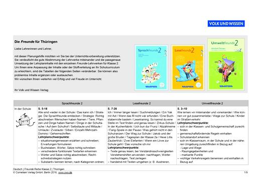 Umweltfreunde - Sprach-, Lese- und Umweltfreunde 2 Thüringen - Planungshilfe - 2. Schuljahr