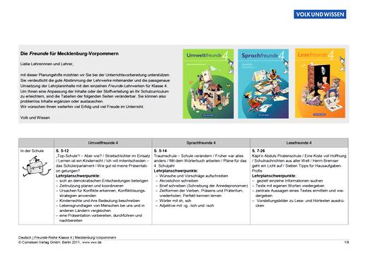 Die Freunde für Mecklenburg-Vorpommern – Klasse 4 - Synopse - Webshop-Download