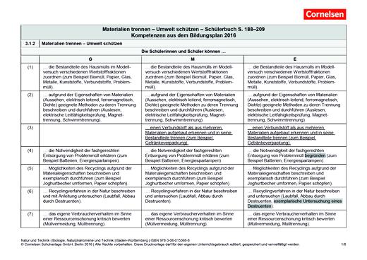 Natur und Technik - Naturwissenschaften: Neubearbeitung - Materialien trennen – Umwelt schützen - Kompetenzverteilung - 5./6. Schuljahr: Biologie, Naturphänomene und Technik
