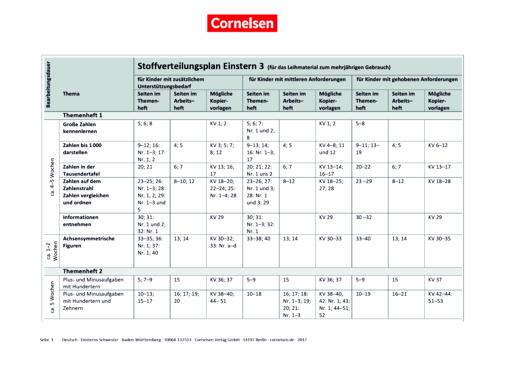 Einstern - Ausleihmaterial - Stoffverteilungsplan zum Bildungsplan Baden-Württemberg - Band 3