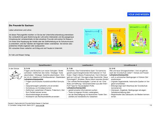 Umweltfreunde - Planungshilfe Sprach-, Lese- und Umweltfreunde 4 Sachsen - Synopse - Webshop-Download