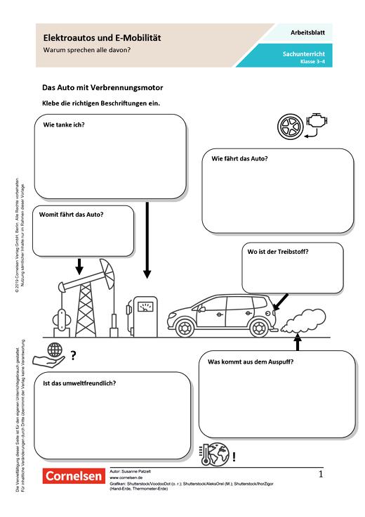 Elektroautos und E-Mobilität - Warum sprechen alle davon? - Arbeitsblatt mit Lösungen
