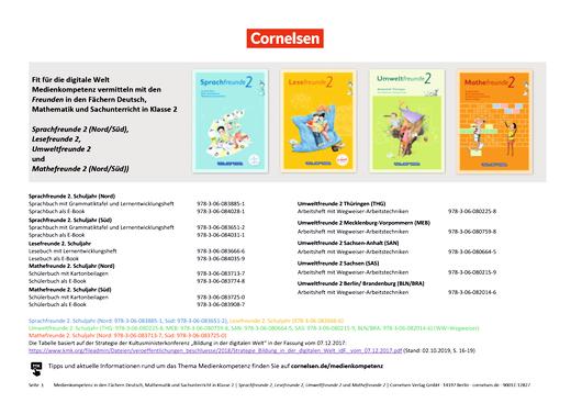Lesefreunde - Planungsraster Medienkompetenz: Deutsch, Mathematik, Sachunterricht - 2. Klasse - Sprach-, Mathe- und Umweltfreunde - Planungsraster - 2. Schuljahr