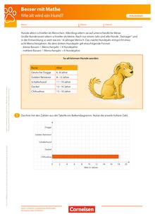 Wie alt wird ein Hund? - Arbeitsblatt mit Lösung