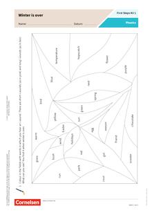 First Steps: Phonics - Lernlandkarten