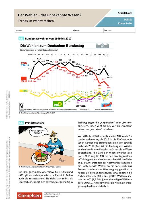 Der Wähler - das unbekannte Wesen? Trends im Wahlverhalten - Arbeitsblatt mit Lösungen